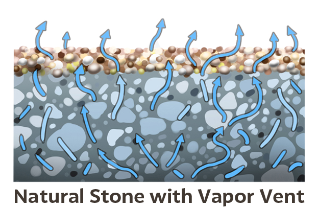 Natural Stone with Vapor Vent